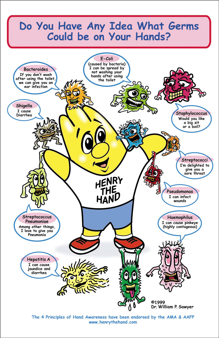 Do You Know The 5 Types Of Stem Cells: Do You Know What Germs Are On Your Hands?