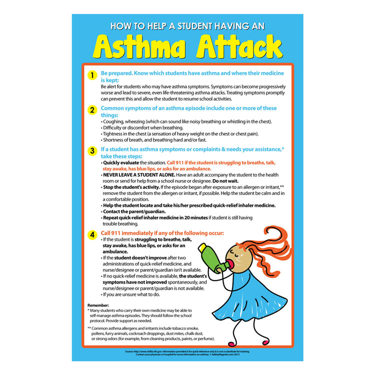 Asthma Attack Poster 17 Quot X 22 Quot