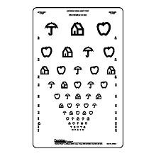 10 ft: Kindergarten (11 Line) Chart