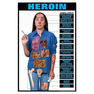Drug Education Series of Posters: Heroin