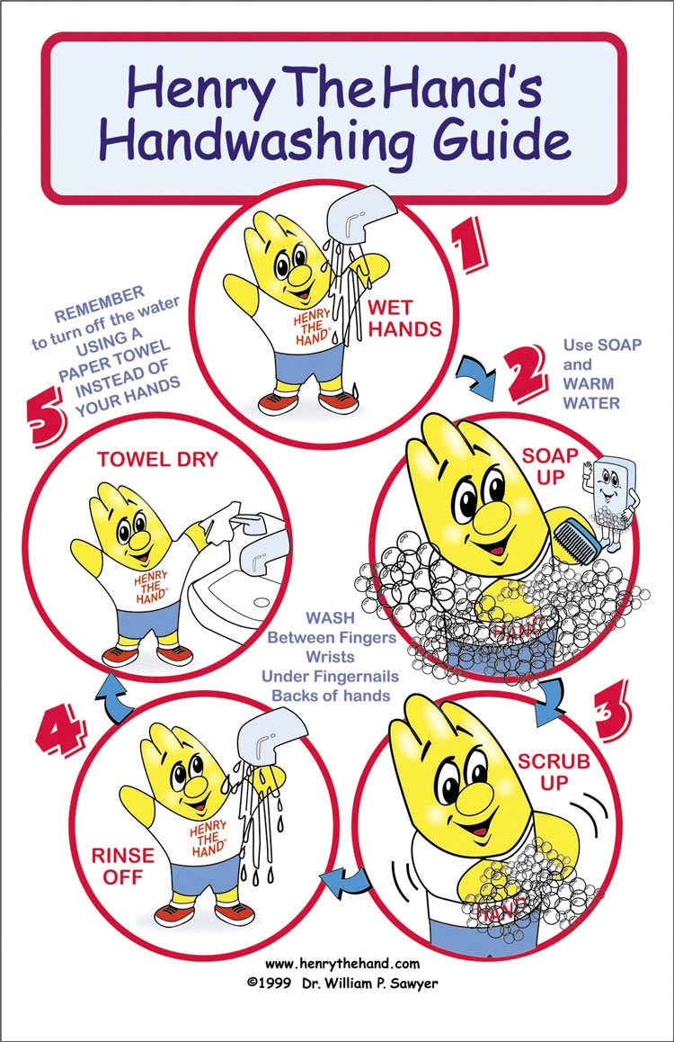Henry the Hand Handwashing Guide Poster