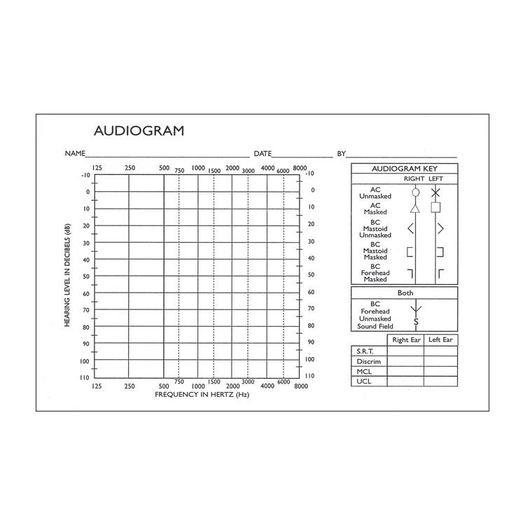 maico audiometers additional audiogram tear pad. Black Bedroom Furniture Sets. Home Design Ideas