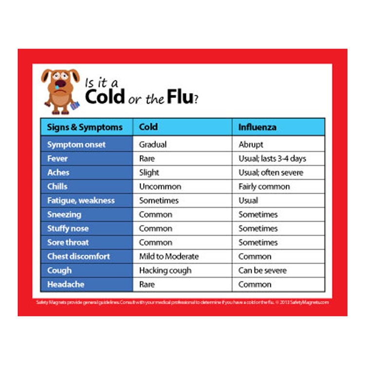 image relating to Cpr Posters Free Printable identified as Totally free Chilly or Flu Poster (12