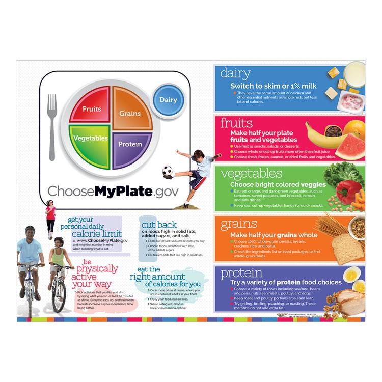 36257-Choose MyPlate Horizontal Poster