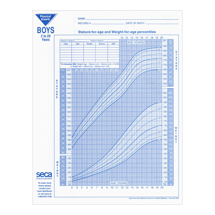 Growth Charts - Boys (100/Pkg)