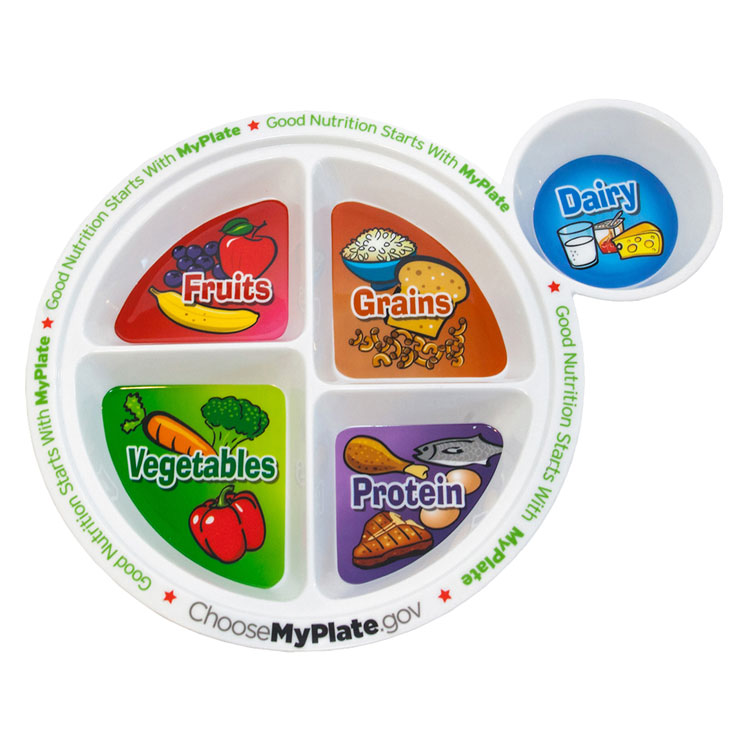 MyPlate Meal Plates - Child