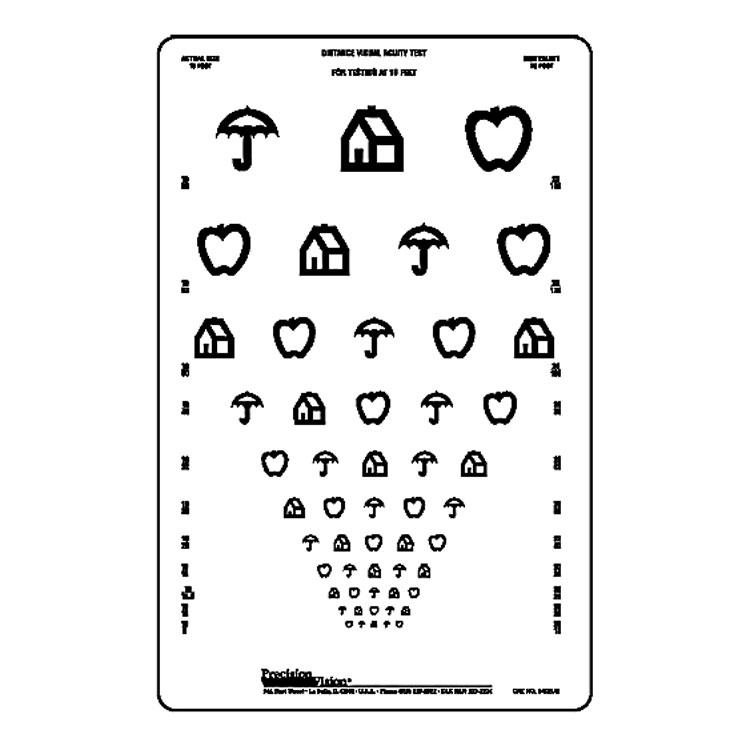 10 Ft Kindergarten 11 Line Chart