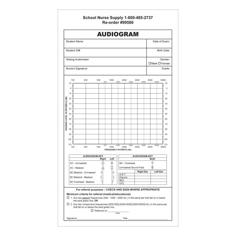Audiogram Forms 100 Pkg