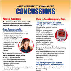 Safety Magnets & Posters