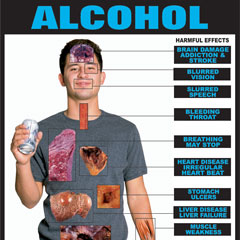Drug Education Series