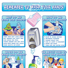 Bulletin Boards, Poster Pin-Ups