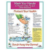 Wash Your Hands (Poster)