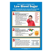 Low Blood Sugar Poster (17