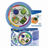 The Portion Plate Total Kit - Child