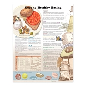 Keys to Healthy Eating