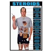 Drug Education Series of Posters:  Steroids