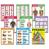 Nutrition and Weight Loss Poster Set