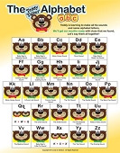 Teddy Talker Alphabet Chart