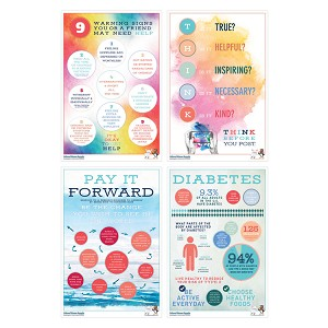 SNS Kindness Poster Series - Complete Set of 5 (Laminated)