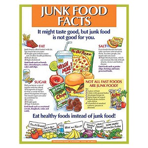 Junk Food Pacts (Poster)