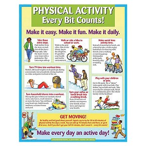 Physical Activity (Poster)