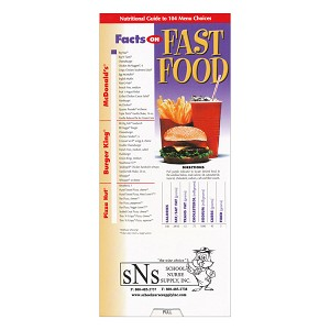Slide Guide Cards - Facts on Fast Food