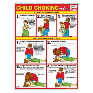 Choking Chart:  Child (Paper)