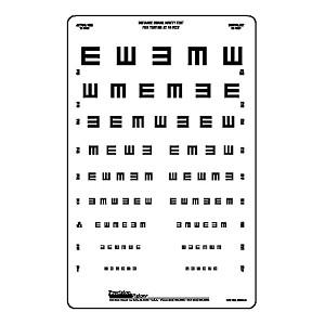 10 Ft Illiterate Tumbling E 9 Line Chart