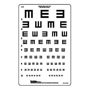 20 Ft Illiterate Tumbling E 9 Line Chart